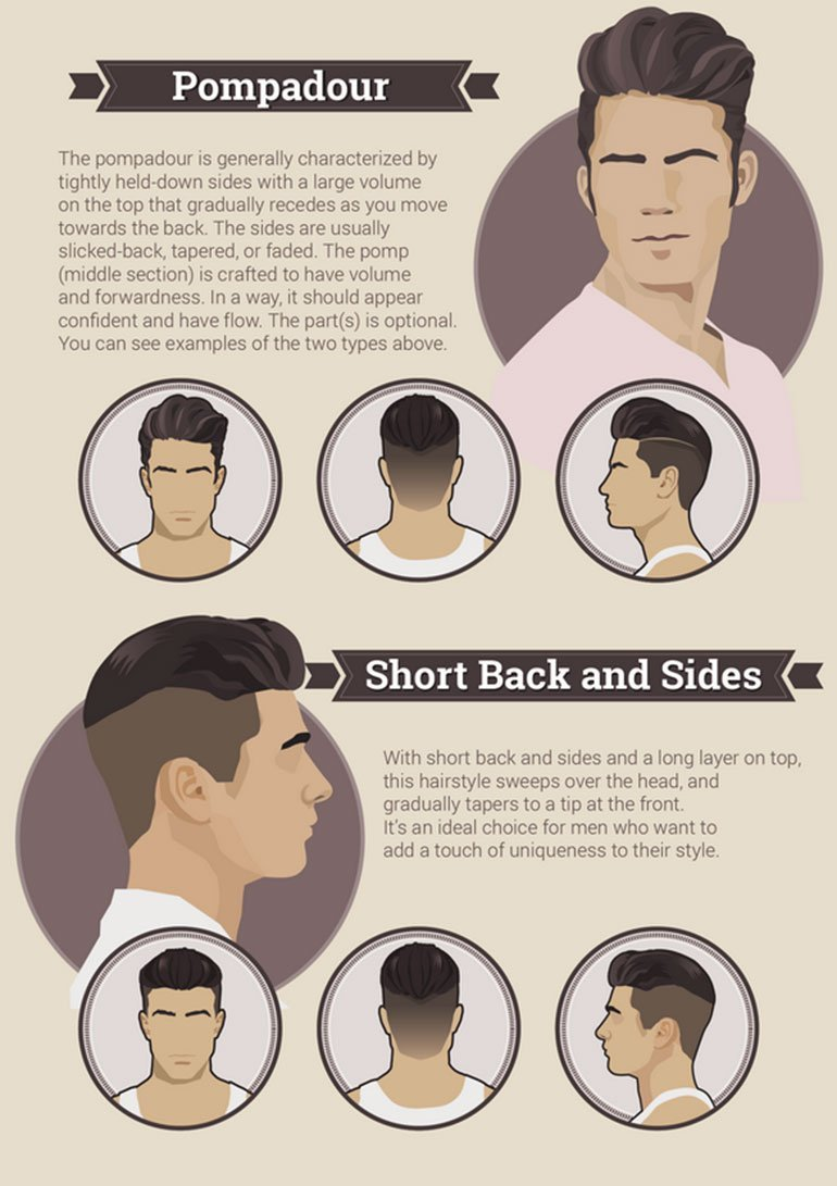 Men Hairstyle Pompadour